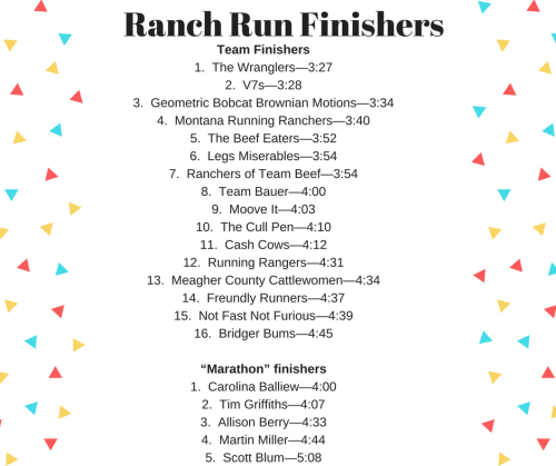 ranch run results