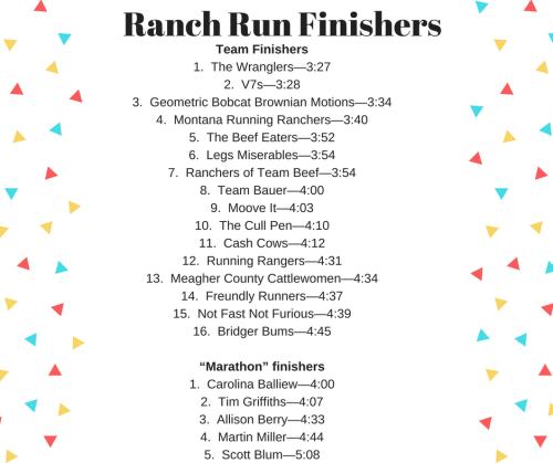 ranch run results